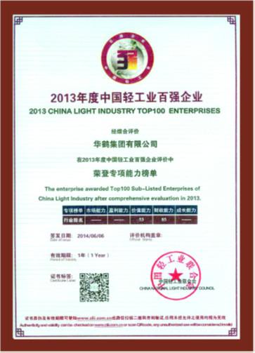 2013年度中国轻工业百强企业