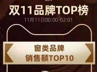 森鹰铝包木窗再次蝉联天猫双十一榜首 销售额2.24亿